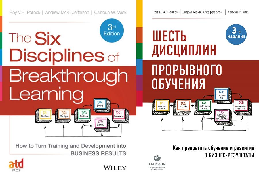 Шесть дисциплин прорывного обучения. Как превратить обучение и развитие в бизнес-результаты